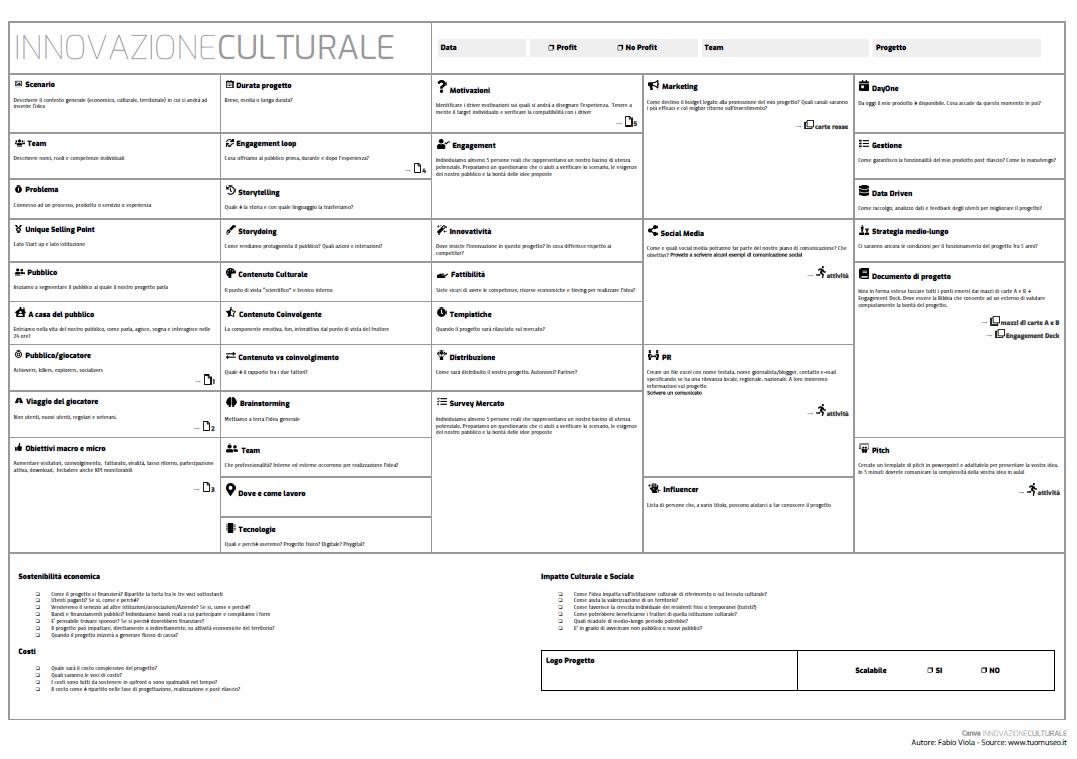 Canvas Innovazione Culturale Fabio Viola